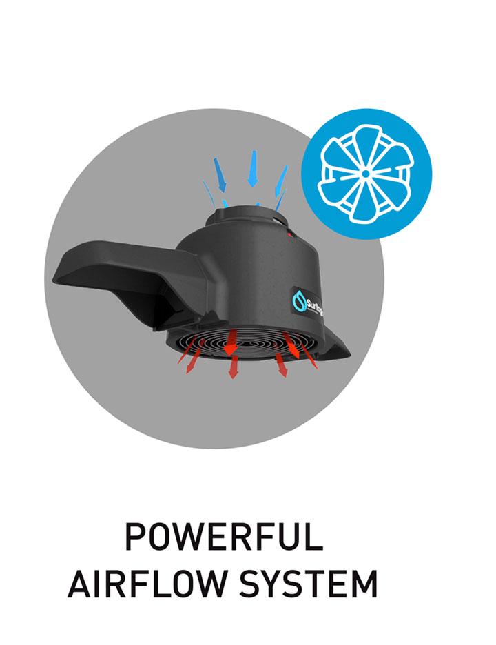 Wetsuit Pro Dryer